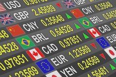 Divisa internacional del panel de las monedas Imagen de archivo libre de regalías