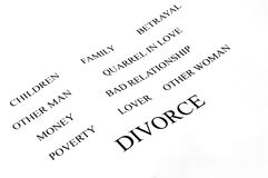 Divorce. Conceptual background of divorce and its problems Royalty Free Stock Photos