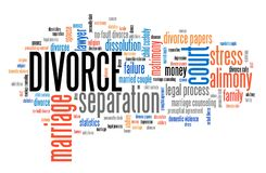 Divorce word cloud Stock Photography
