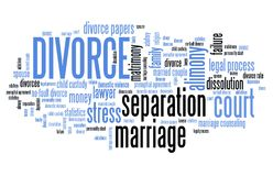 Divorce word cloud. Divorce - ending the marriage. Word cloud sign Stock Photos