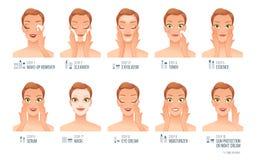 Dix étapes de base de soins de la peau de femmes Illustration de vecteur de bande dessinée sur le fond blanc Photos stock