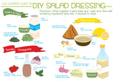 DIY Salad dressing 2 Stock Photography