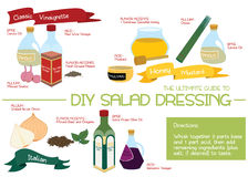DIY Salad dressing 1 Royalty Free Stock Photography