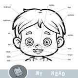 Dizionario visivo circa il corpo umano Le mie parti della testa per un ragazzo illustrazione vettoriale