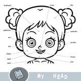 Dizionario visivo circa il corpo umano Le mie parti della testa per una ragazza royalty illustrazione gratis