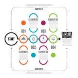 Djärv cirkellinje kedja Infographic Royaltyfri Fotografi