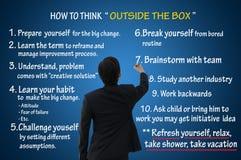 Dlaczego myśleć outside pudełko Fotografia Stock