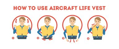Dlaczego u?ywa? samolotow? kamizelki ratunkowej instrukcj? demonstracje ilustracja wektor