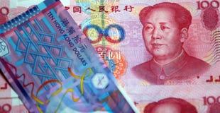 Dólar de China RMB e de Hong Kong Foto de Stock