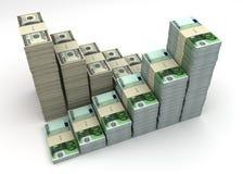 Dólar y gráfico euro del balance del dinero en circulación Foto de archivo