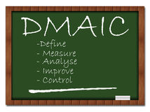 DMAIC Classroom Board. DMAIC concept image with text over blue background royalty free illustration