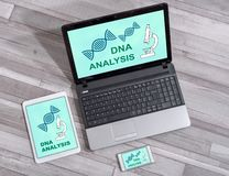 Dna analysis concept on different devices. Dna analysis concept shown on different information technology devices royalty free stock photography