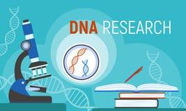 DNA-Forschungskonzeptfahne, flache Art lizenzfreie abbildung