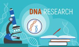 Dna research concept banner, flat style royalty free illustration