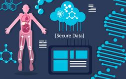 DNA research data storing in the laboratory stock illustration