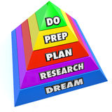 Do Achieve Success Pyramid Steps Instructions Stock Images