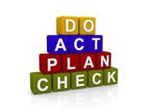 Do act plan and check Stock Photo