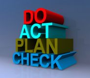 Do act plan check royalty free illustration