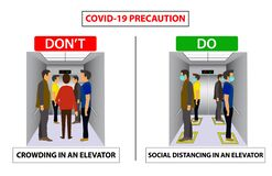 Free Do And Don`t Poster For Covid 19 Corona Virus. Safety Instruction For Office Employees And Staff. Social Distancing Maintain In A Stock Photo - 181389340