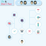 Do and dont tree infographic with daily icon and boys girls character Royalty Free Stock Images