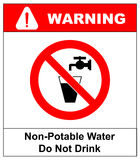 Do not drink water prohibition sign. vector illustration Royalty Free Stock Photo