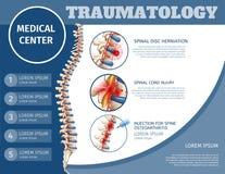 Do Traumatology liso da bandeira do quadrado centro médico ilustração do vetor