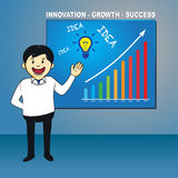 Do you have any idea for business growth? Stock Photo