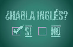 Do you speak English in spanish Royalty Free Stock Images