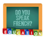 Do you speak French? Royalty Free Stock Photography