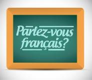 Do you speak french. written in french Stock Photo