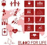 Doador de sangue Grupo do ícone Fotos de Stock Royalty Free