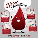 Doação de sangue infographic Fotos de Stock