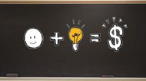 Dobry pomysł dorówna pieniądze na blackboard zdjęcia stock