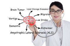 Doctor with brain diseases names Stock Photography
