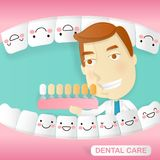 Doctor with dental care Stock Photography