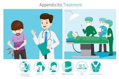 Doctor Diagnose And Operate On Appendicitis Patient. Appendix Internal Organs Body Physical Sickness Anatomy Health Royalty Free Stock Image