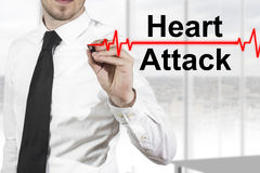 Doctor heartbeat line heart attack Royalty Free Stock Photography