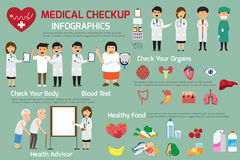 Doctor and medical set with patient in various pose for advertis Royalty Free Stock Images