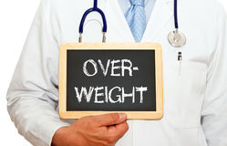 Doctor says you are overweight Stock Images