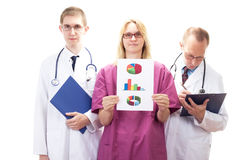 Doctor team presenting research results Royalty Free Stock Image