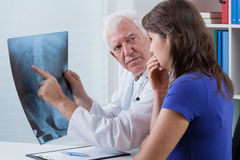Doctor watching x-ray photo Stock Photos