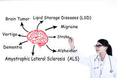 Doctor writes brain diseases. On whiteboard, isolated on white background Royalty Free Stock Image