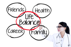 Doctor writes life balance concept 1 Royalty Free Stock Photo