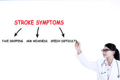 Doctor writes stroke symptoms 2. Doctor writes stroke symptoms on whiteboard, isolated on white background Stock Photography