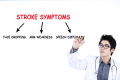 Doctor writes stroke symptoms Stock Photo