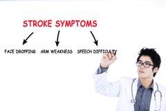 Doctor writes stroke symptoms. On whiteboard, isolated on white background Stock Photo