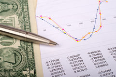 Document with graphs and dollars Stock Image