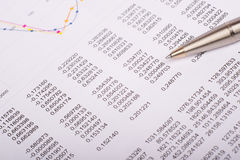 Document with graphs Royalty Free Stock Images
