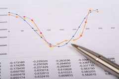 Document with graphs and pen Royalty Free Stock Photos