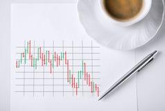 Document met forex grafiek daarin en koffie Stock Foto